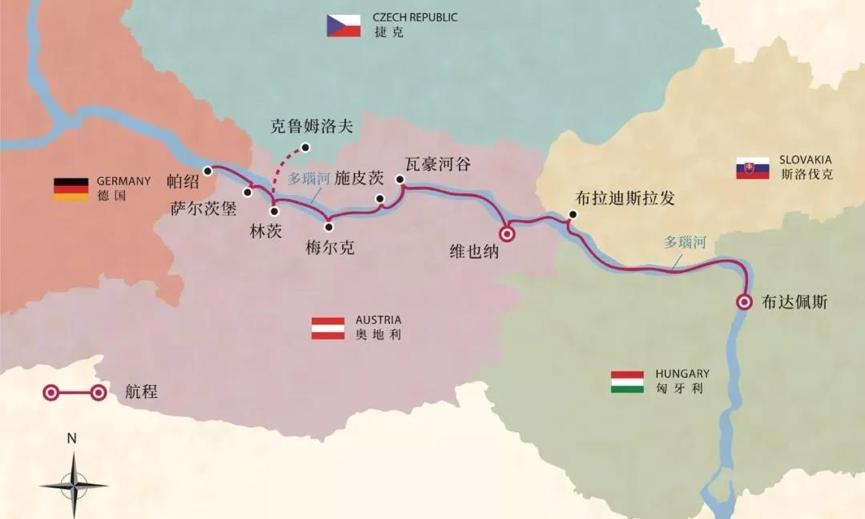 维京游轮游记多瑙河之旅